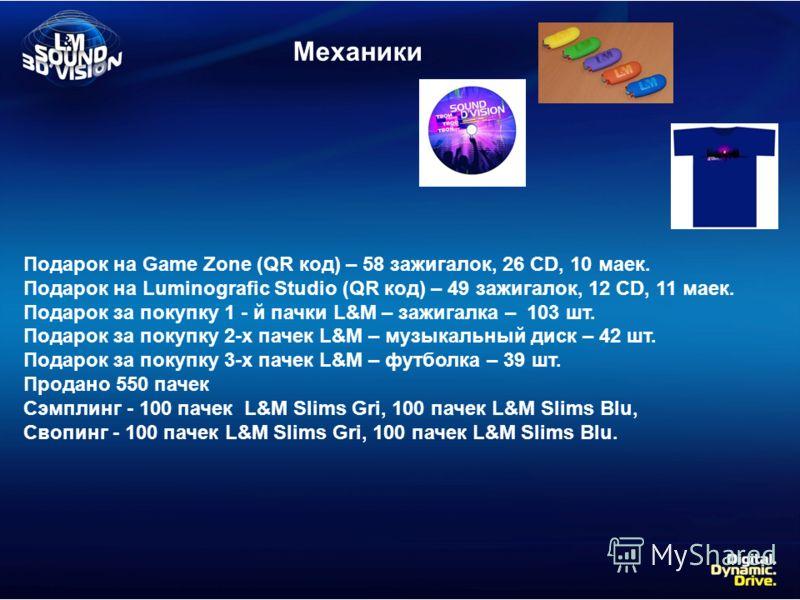 Подарок на Game Zone (QR код) – 58 зажигалок, 26 CD, 10 маек. Подарок на Luminografic Studio (QR код) – 49 зажигалок, 12 CD, 11 маек. Подарок за покупку 1 - й пачки L&M – зажигалка – 103 шт. Подарок за покупку 2-х пачек L&M – музыкальный диск – 42 шт