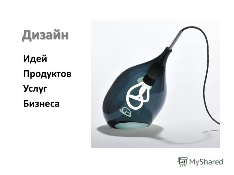 Дизайн Идей Продуктов Услуг Бизнеса
