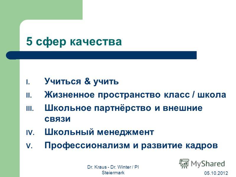 25.08.2012Dr. Kraus - Dr. Winter / PI Steiermark Сферы качества Школа