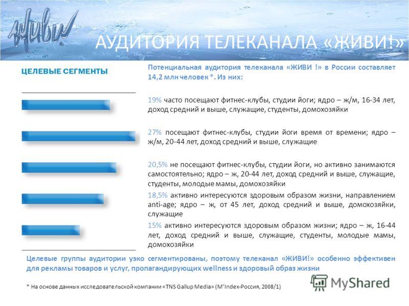 Потенциальная аудитория телеканала «ЖИВИ !» в России составляет 14,2 млн человек *. Из них: 19% часто посещают фитнес-клубы, студии йоги; ядро – ж/м, 16-34 лет, доход средний и выше, служащие, студенты, домохозяйки 27% посещают фитнес-клубы, студии й