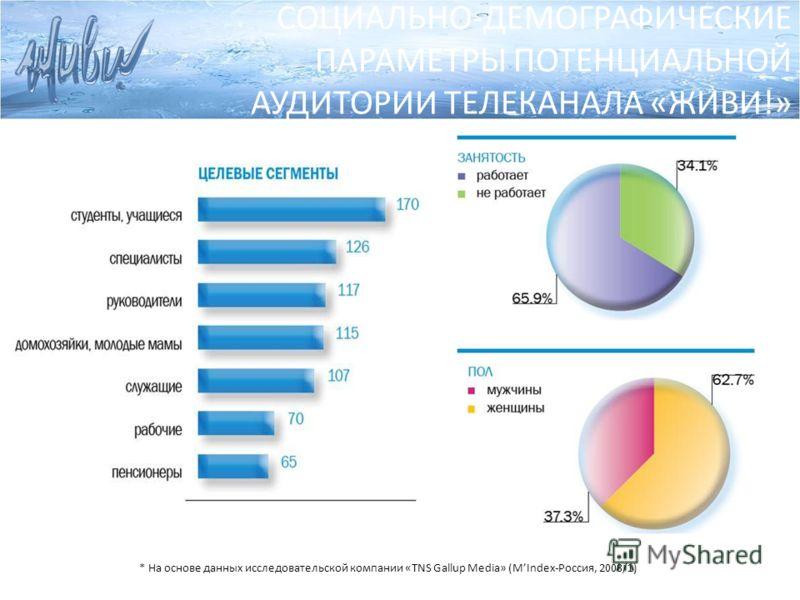 * На основе данных исследовательской компании «TNS Gallup Media» (MIndex-Россия, 2008/1) СОЦИАЛЬНО-ДЕМОГРАФИЧЕСКИЕ ПАРАМЕТРЫ ПОТЕНЦИАЛЬНОЙ АУДИТОРИИ ТЕЛЕКАНАЛА «ЖИВИ!»