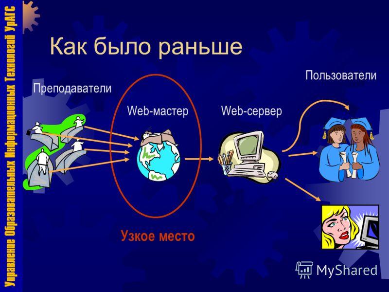 Как было раньше Пользователи Преподаватели Узкое место Web-серверWeb-мастер