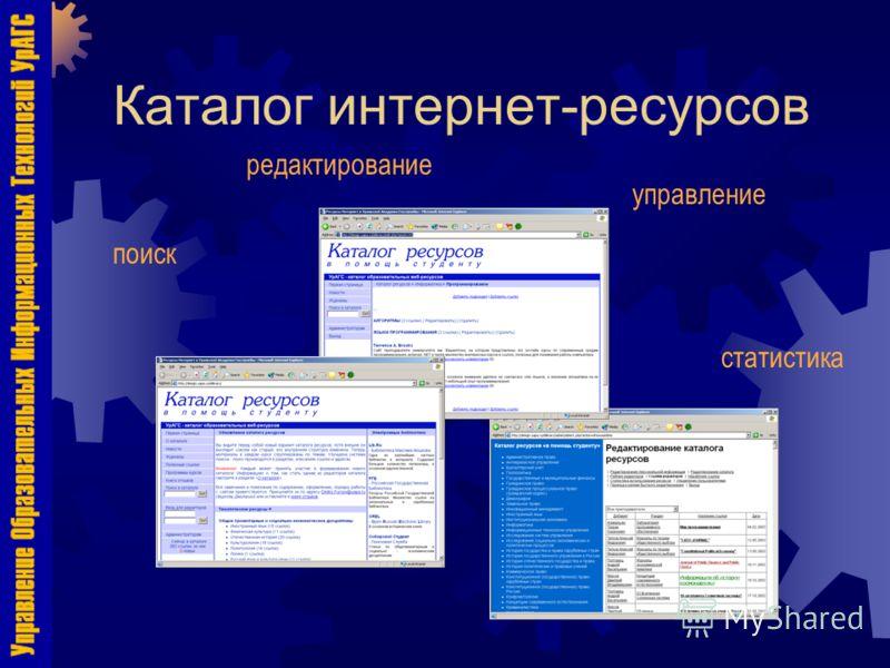 Каталог интернет-ресурсов редактирование поиск управление статистика