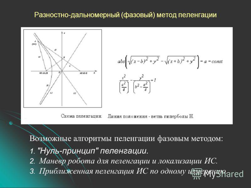 Разностно-дальномерный (фазовый) метод пеленгации Возможные алгоритмы пеленгации фазовым методом: 1. Нуль-принцип пеленгации. 2. Маневр робота для пеленгации и локализации ИС. 3. Приближенная пеленгация ИС по одному измерению.
