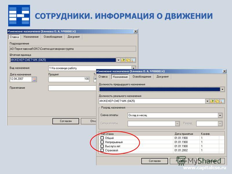 СОТРУДНИКИ. ИНФОРМАЦИЯ О ДВИЖЕНИИ www.capitalcse.ru