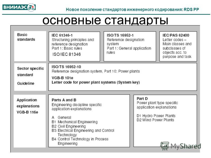 Новое поколение стандартов инженерного кодирования: RDS PP основные стандарты 11 ISO/IEC 81346