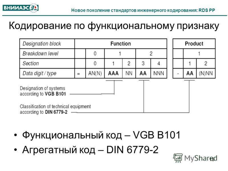 Новое поколение стандартов инженерного кодирования: RDS PP Кодирование по функциональному признаку Функциональный код – VGB B101 Агрегатный код – DIN 6779-2 19