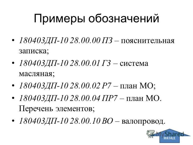 Примеры обозначений 180403ДП-10 28.00.00 ПЗ – пояснительная записка; 180403ДП-10 28.00.01 Г3 – система масляная; 180403ДП-10 28.00.02 Р7 – план МО; 180403ДП-10 28.00.04 ПР7 – план МО. Перечень элементов; 180403ДП-10 28.00.10 ВО – валопровод. назад