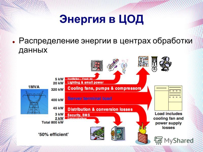 Энергия в ЦОД Распределение энергии в центрах обработки данных