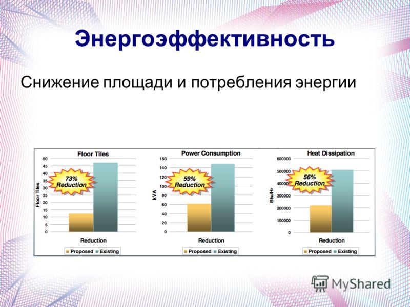 Энергоэффективность Снижение площади и потребления энергии