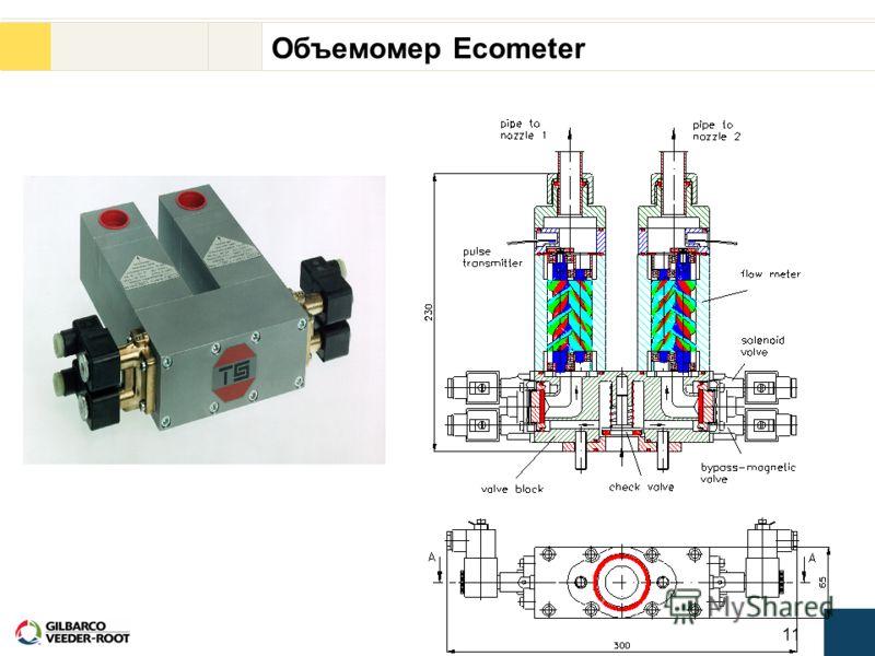 11 Объемомер Ecometer