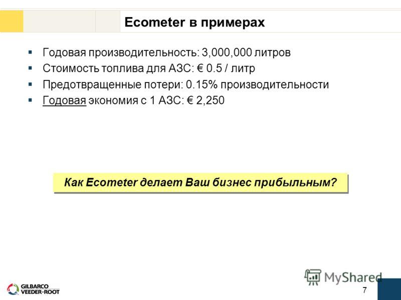 7 Ecometer в примерах Годовая производительность: 3,000,000 литров Стоимость топлива для АЗС: 0.5 / литр Предотвращенные потери: 0.15% производительности Годовая экономия с 1 АЗС: 2,250 Как Ecometer делает Ваш бизнес прибыльным?