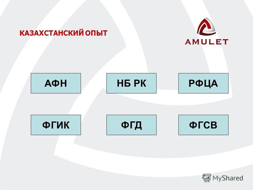 КАЗАХСТАНСКИЙ ОПЫТ АФН НБ РК РФЦА ФГИК ФГД ФГСВ
