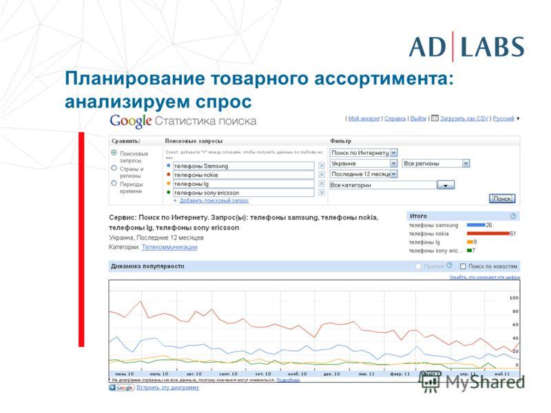 Планирование товарного ассортимента: анализируем спрос