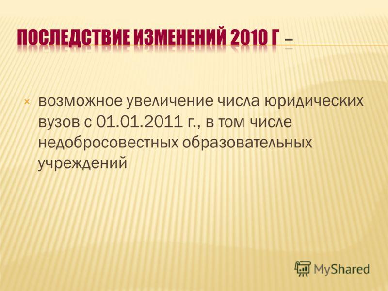 × возможное увеличение числа юридических вузов с 01.01.2011 г., в том числе недобросовестных образовательных учреждений