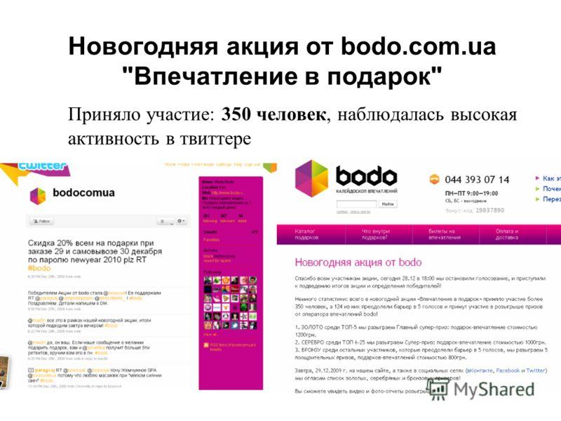 Новогодняя акция от bodo.com.ua Впечатление в подарок Приняло участие: 350 человек, наблюдалась высокая активность в твиттере