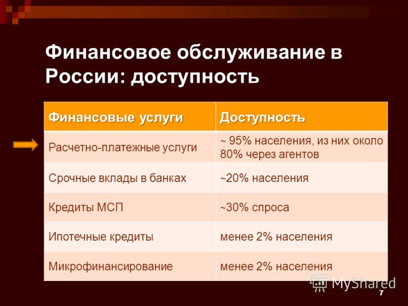 7 Финансовое обслуживание в России: доступность Финансовые услуги Доступность Расчетно-платежные услуги ~ 95% населения, из них около 80% через агентов Срочные вклады в банках ~ 20% населения Кредиты МСП ~ 30% спроса Ипотечные кредитыменее 2% населен
