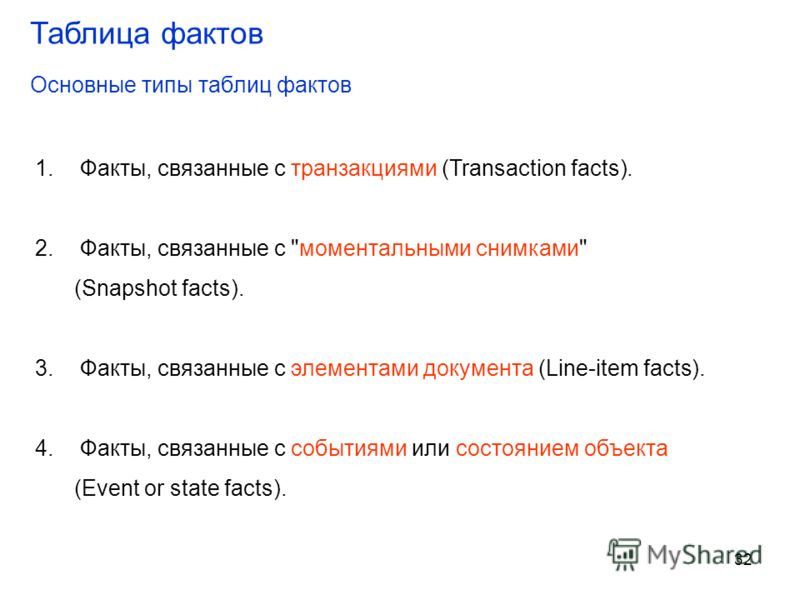 32 Таблица фактов 1. Факты, связанные с транзакциями (Transaction facts). 2. Факты, связанные с