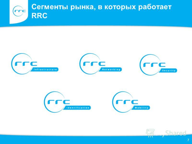 Сегменты рынка, в которых работает RRC 7