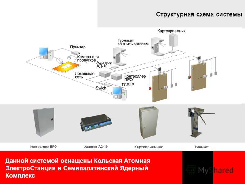 Структурная схема системы Данной системой оснащены Кольская Атомная ЭлектроСтанция и Семипалатинский Ядерный Комплекс