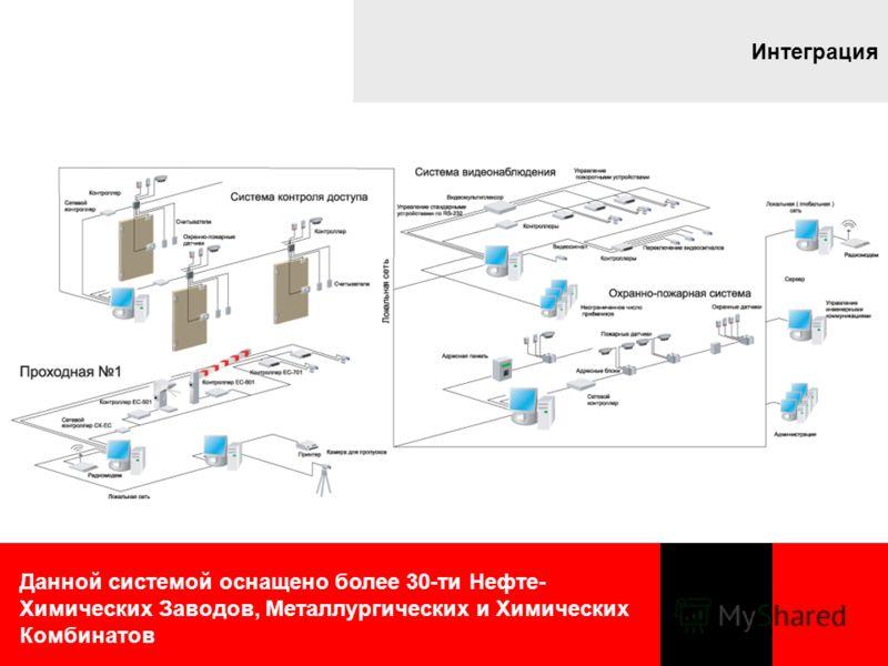 Данной системой оснащено более 30-ти Нефте- Химических Заводов, Металлургических и Химических Комбинатов Интеграция