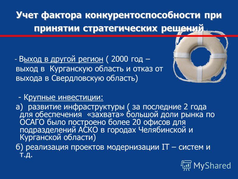 Учет фактора конкурентоспособности при принятии стратегических решений - Выход в другой регион ( 2000 год – выход в Курганскую область и отказ от выхода в Свердловскую область) - Крупные инвестиции: а) развитие инфраструктуры ( за последние 2 года дл