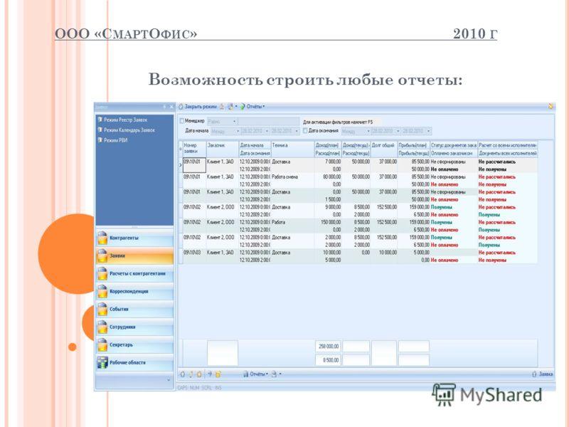 ООО «С МАРТ О ФИС »2010 Г Возможность строить любые отчеты: