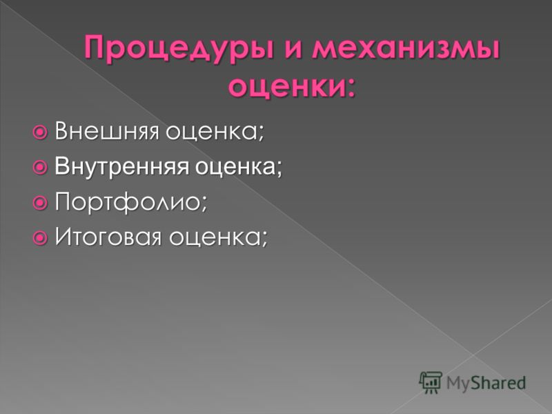 Внешняя оценка; Внешняя оценка; Внутренняя оценка; Внутренняя оценка; Портфолио; Портфолио; Итоговая оценка; Итоговая оценка;