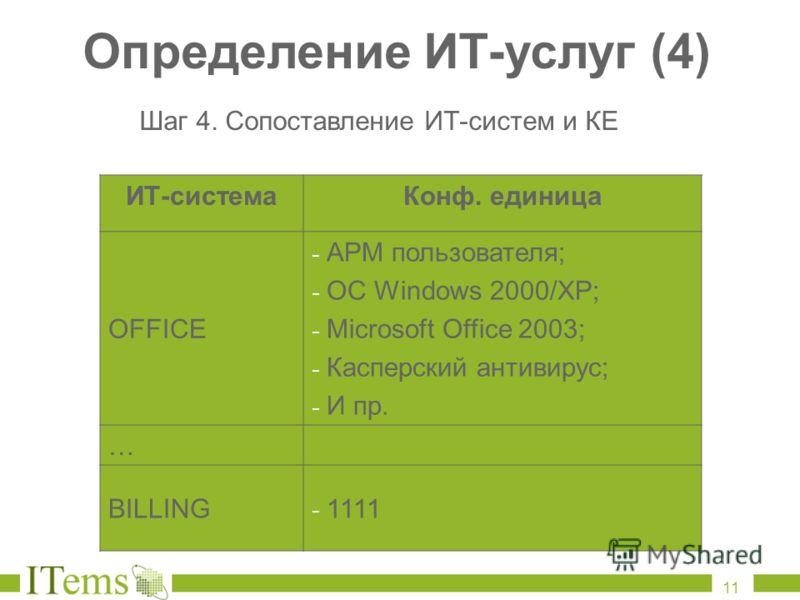 Определение ИТ - услуг (4) ИТ-системаКонф. единица OFFICE - АРМ пользователя; - ОС Windows 2000/XP; - Microsoft Office 2003; - Касперский антивирус; - И пр. … BILLING - 1111 Шаг 4. Сопоставление ИТ-систем и КЕ 11