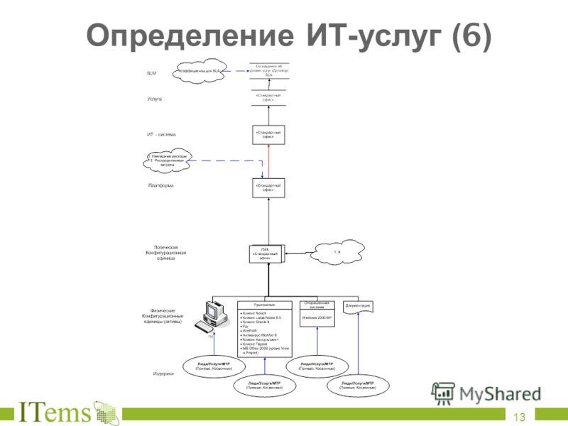 Определение ИТ - услуг (6) 13