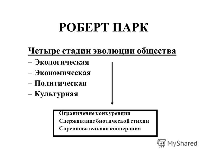 РОБЕРТ ПАРК Социальный уровень эволюции Биотический уровень эволюции (1)Борьба за выживание (2)Конфликт (3)Адаптация (4)Ассимиляция