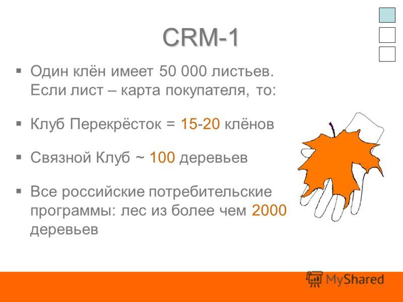 CRM-1 Один клён имеет 50 000 листьев. Если лист – карта покупателя, то: Клуб Перекрёсток = 15-20 клёнов Связной Клуб ~ 100 деревьев Все российские потребительские программы: лес из более чем 2000 деревьев