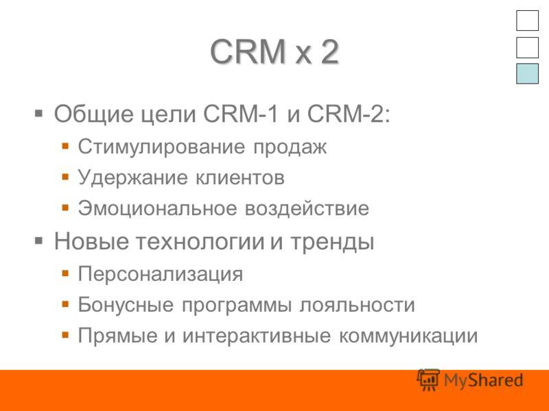 CRM x 2 Общие цели CRM-1 и CRM-2: Стимулирование продаж Удержание клиентов Эмоциональное воздействие Новые технологии и тренды Персонализация Бонусные программы лояльности Прямые и интерактивные коммуникации