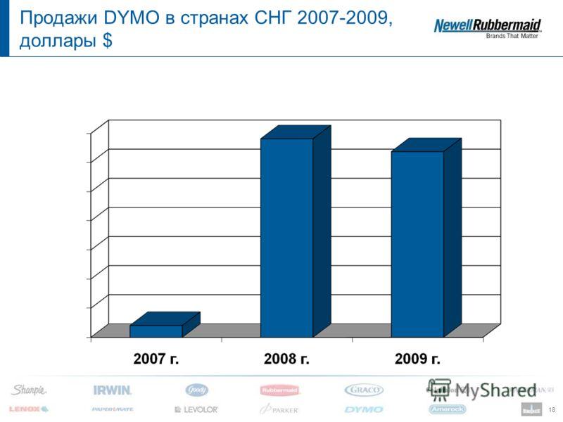 18 Продажи DYMO в странах СНГ 2007-2009, доллары $