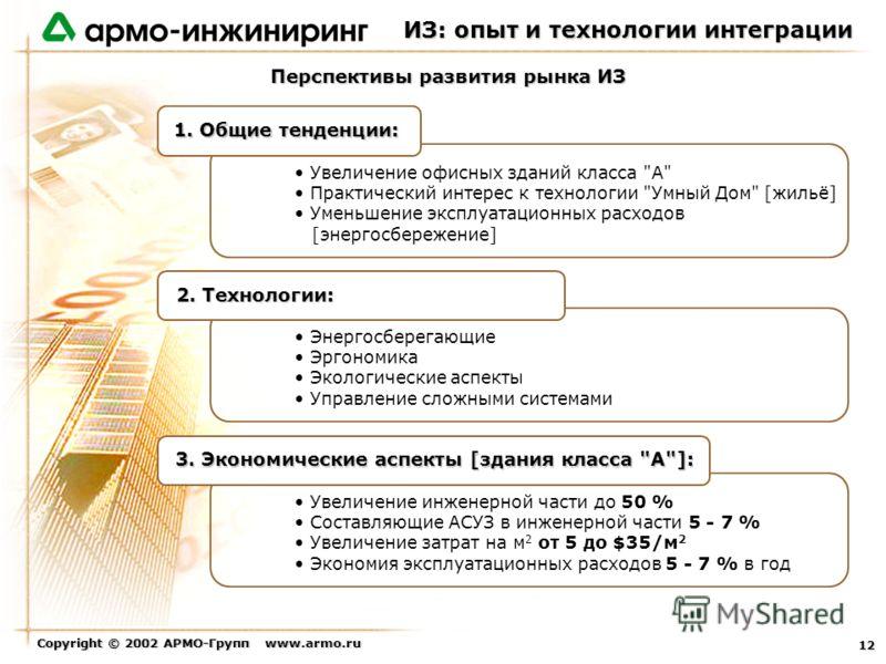 Copyright © 2002 АРМО-Групп www.armo.ru Перспективы развития рынка ИЗ Увеличение офисных зданий класса