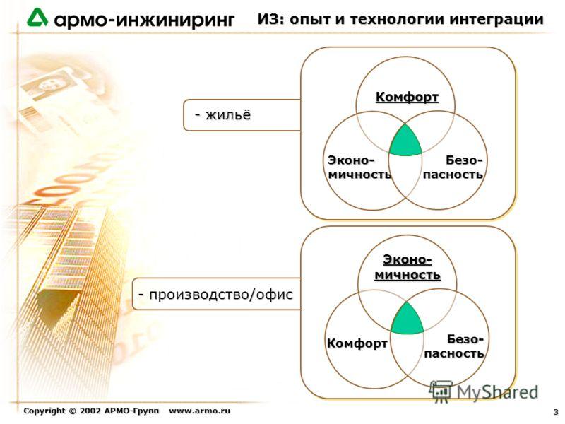 Copyright © 2002 АРМО-Групп www.armo.ru 3 - жильё - производство/офис ИЗ: опыт и технологии интеграции Комфорт Эконо- мичность Безо- пасность Комфорт Эконо- мичность Безо- пасность