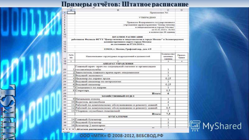 ООО «МПК» © 2008-2012, ВЕБСВОД.РФ Примеры отчётов: Штатное расписание Дешевле