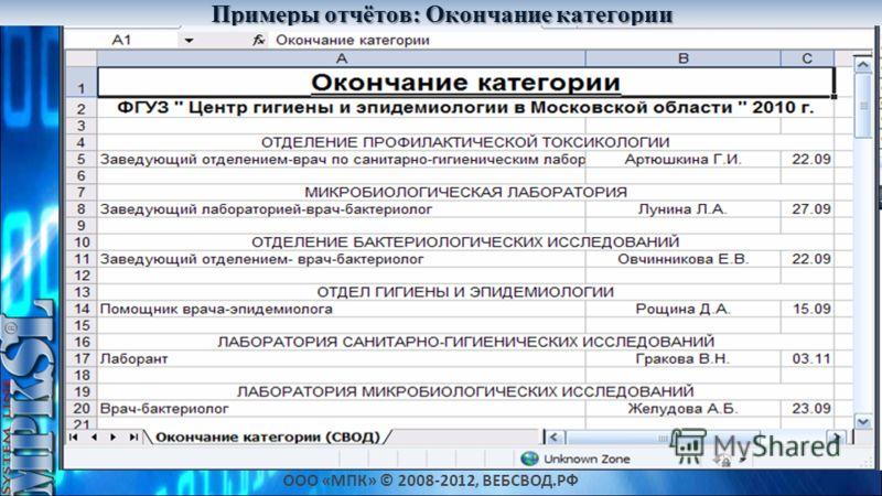 ООО «МПК» © 2008-2012, ВЕБСВОД.РФ Примеры отчётов: Окончание категории Дешевле