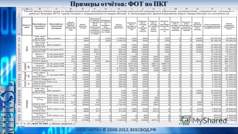 ООО «МПК» © 2008-2012, ВЕБСВОД.РФ Примеры отчётов: ФОТ по ПКГ Дешевле