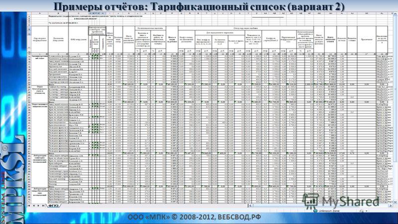 ООО «МПК» © 2008-2012, ВЕБСВОД.РФ Примеры отчётов: Тарификационный список (вариант 2) Дешевле