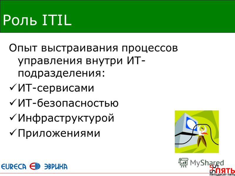 Роль ITIL Опыт выстраивания процессов управления внутри ИТ- подразделения: ИТ-сервисами ИТ-безопасностью Инфраструктурой Приложениями