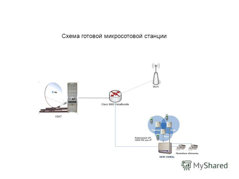 Схема готовой микросотовой станции