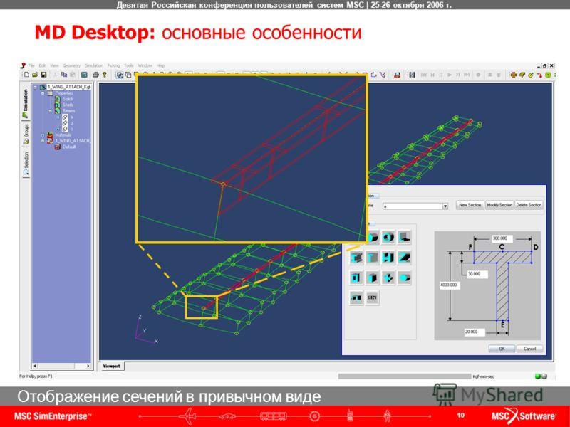 10 Девятая Российская конференция пользователей систем MSC | 25-26 октября 2006 г. Библиотека поперечных сечений, задание сечений произвольной формыОтображение сечений в привычном виде MD Desktop: основные особенности