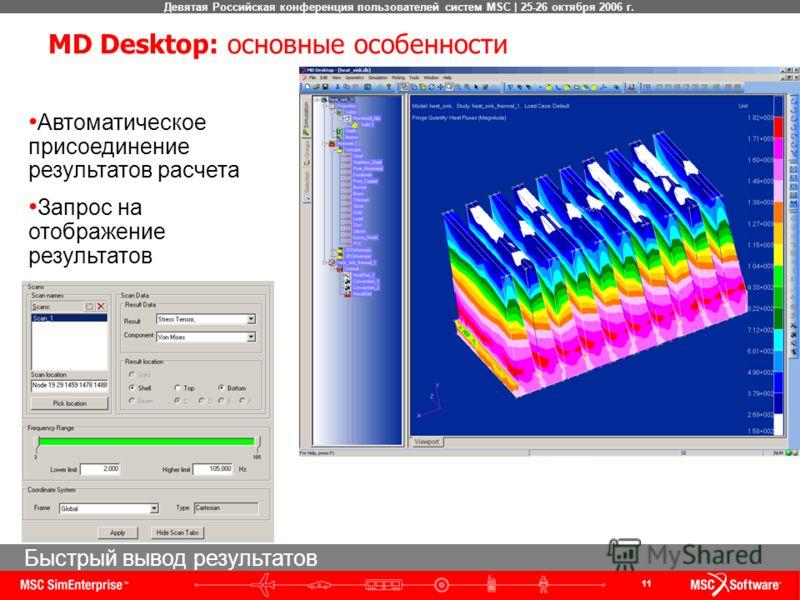 11 Девятая Российская конференция пользователей систем MSC | 25-26 октября 2006 г. Быстрый вывод результатов MD Desktop: основные особенности Автоматическое присоединение результатов расчета Запрос на отображение результатов