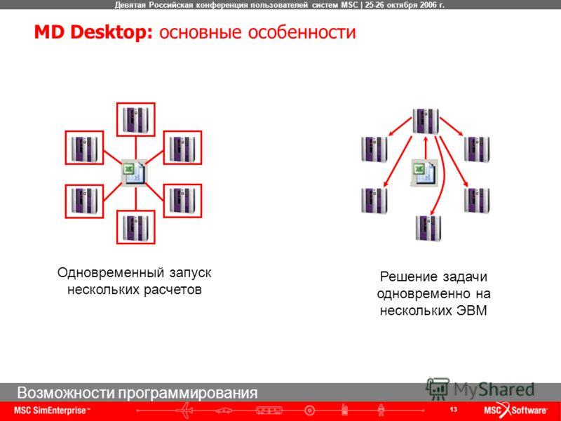 13 Девятая Российская конференция пользователей систем MSC | 25-26 октября 2006 г. Одновременный запуск нескольких расчетов Решение задачи одновременно на нескольких ЭВМ Возможности программирования MD Desktop: основные особенности