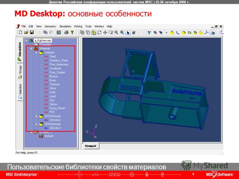 9 Девятая Российская конференция пользователей систем MSC | 25-26 октября 2006 г. Пользовательские библиотеки свойств материалов MD Desktop: основные особенности