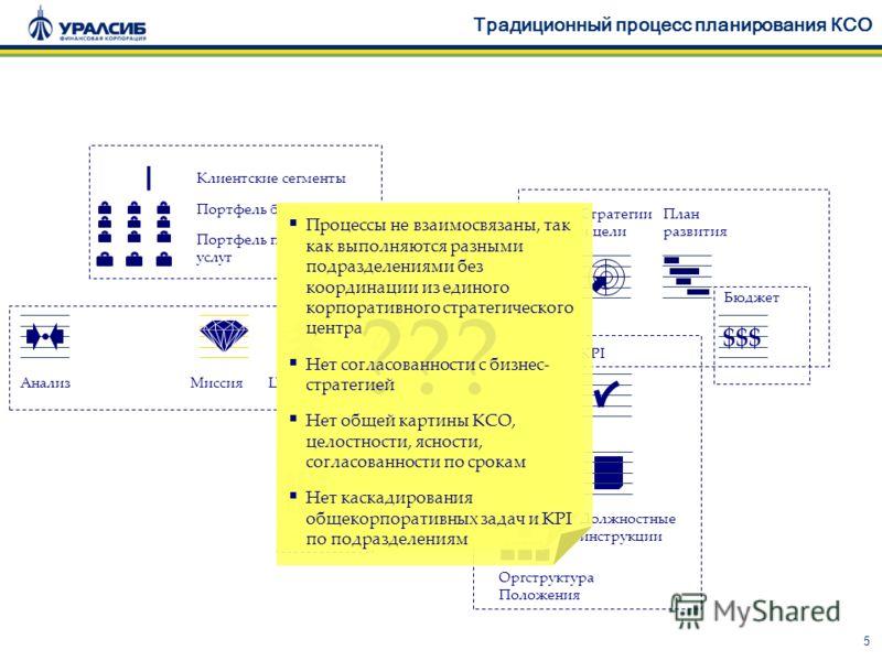 Должностная Инструкция Менеджера Проектов