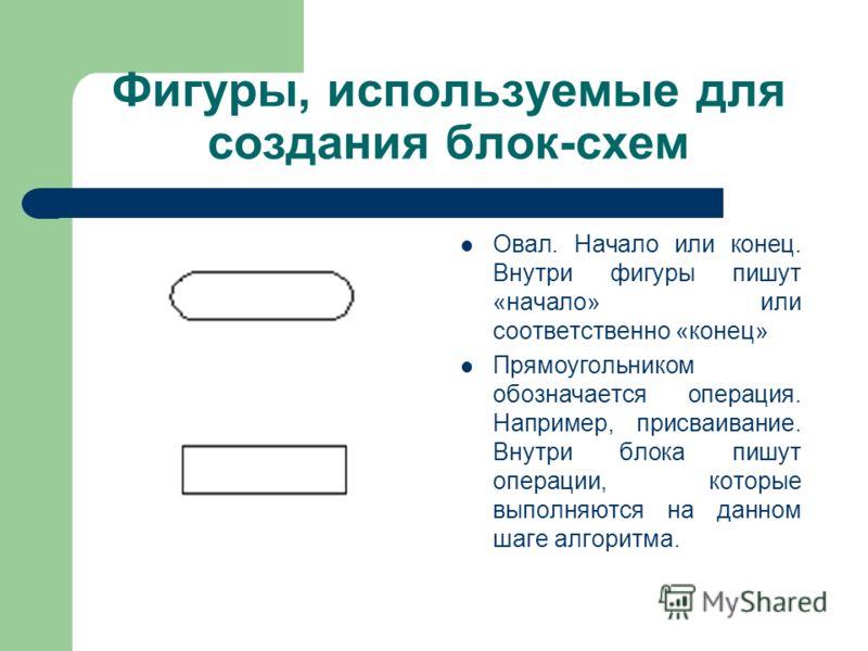 Фигуры, используемые для создания блок-схем Овал. Начало или конец. Внутри фигуры пишут «начало» или соответственно «конец» Прямоугольником обозначается операция. Например, присваивание. Внутри блока пишут операции, которые выполняются на данном шаге