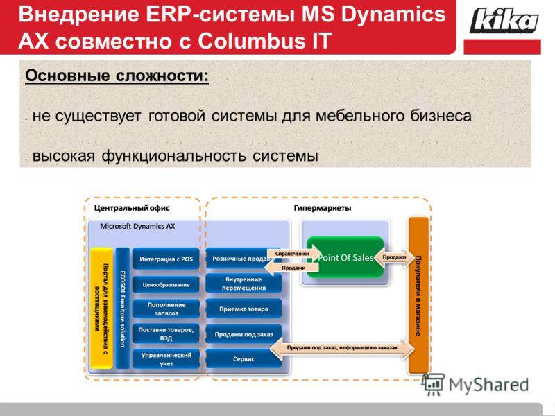 Внедрение ERP-системы MS Dynamics AX совместно с Columbus IT Основные сложности: - не существует готовой системы для мебельного бизнеса - высокая функциональность системы