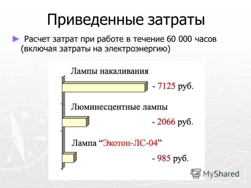 Приведенные затраты Расчет затрат при работе в течение 60 000 часов (включая затраты на электроэнергию)